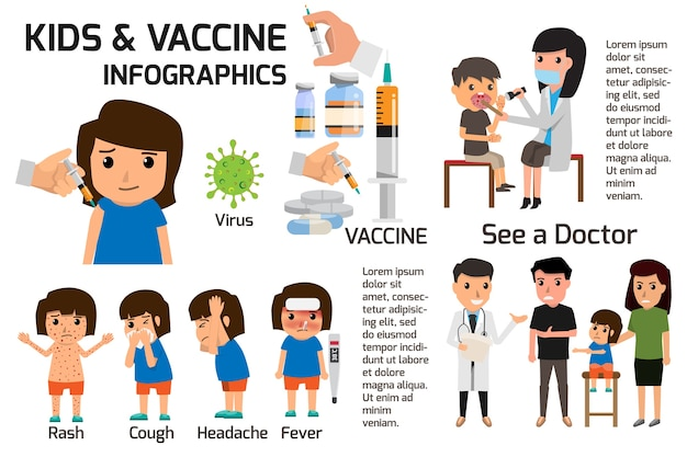 Vaccination concept infographics.