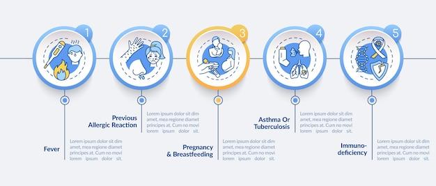 予防接種の禁忌と注意事項のインフォグラフィックテンプレート。プレゼンテーション要素。 5つのステップによるデータの視覚化。タイムラインチャートを処理します。