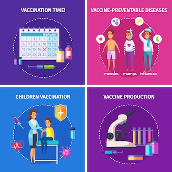 Vaccination immunity composition set