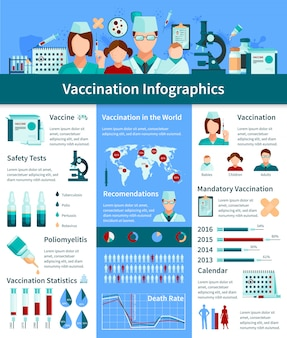 Vaccination infographics with information about safety tests graphs of mandatory vaccines