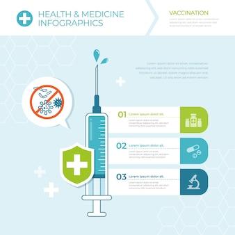 予防接種のインフォグラフィック