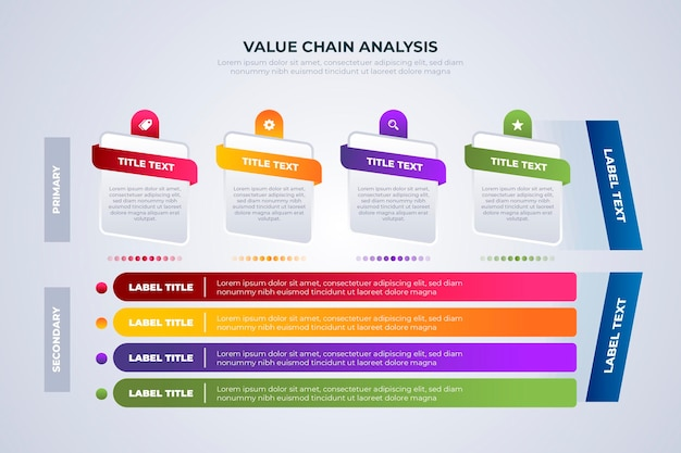 Value chain chart infographic