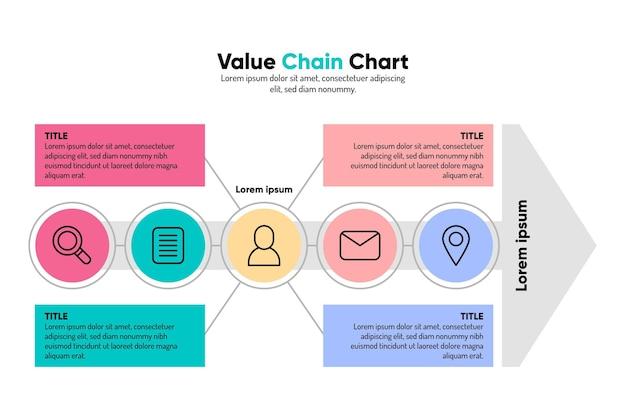 Grafico a catena del valore infografica