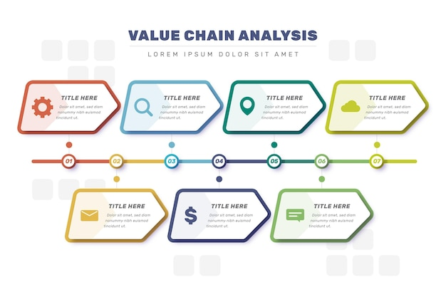 Value chain chart