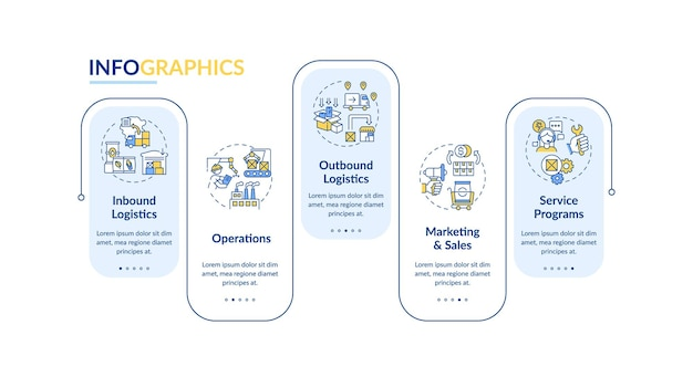 Value chain components  infographic template. inbound logistics presentation design elements. data visualization with 5 steps. process timeline chart. workflow layout with linear icons
