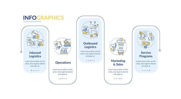 バリューチェーンコンポーネントのインフォグラフィックテンプレート。インバウンドロジスティクスプレゼンテーションのデザイン要素。 5つのステップによるデータの視覚化。タイムラインチャートを処理します。線形アイコンのワークフローレイアウト
