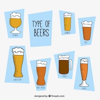 Varietà di birre