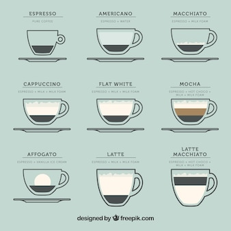 Variety of coffee in flat design