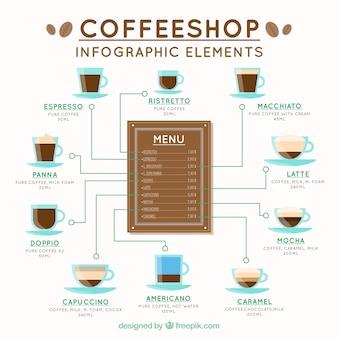 コーヒーインフォグラフィック要素の様々な