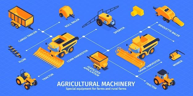 Vari elementi infografici di macchine agricole