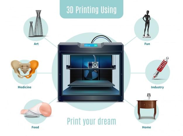 3d 인쇄 현실적인 구성 벡터 일러스트 레이 션을 사용하는 다양한 분야
