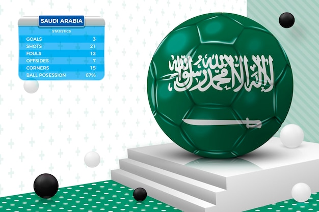 Vector 3d realistic football ball with saudi arabia flag, scoreboard, isolated in corner wall abstract scene with podium, white and black objects.