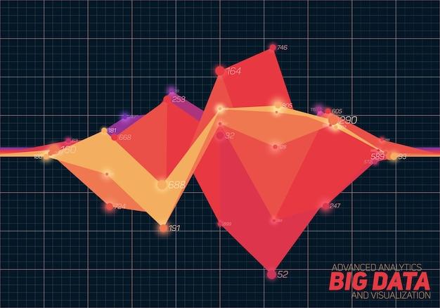 Вектор абстрактные красочные финансовые большие визуализации графа данных.