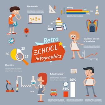 Vector back to school vintage infographic elements