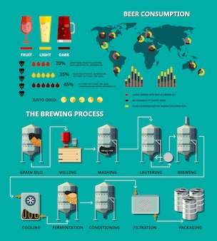 Vector beer infographic. brewing and grain, silo and milling, mashing and lautering, cooling and fernentation illustration