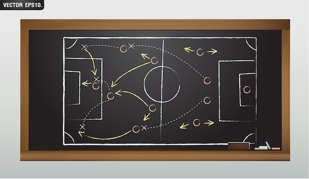 Vector blackboard drawing a soccer or football game strategy