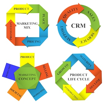 Vector diagrams of marketing