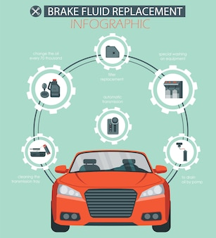 Vector flat brake fluid replacement infographic.