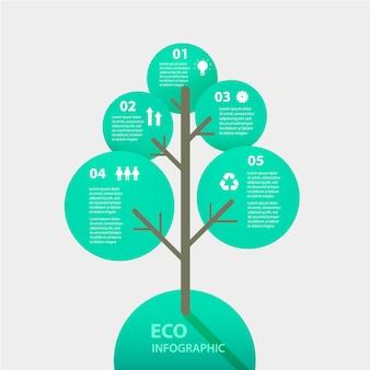 ダイアグラムグラフのプレゼンテーションとチャートのベクトル緑の木のサインのインフォグラフィックテンプレート
