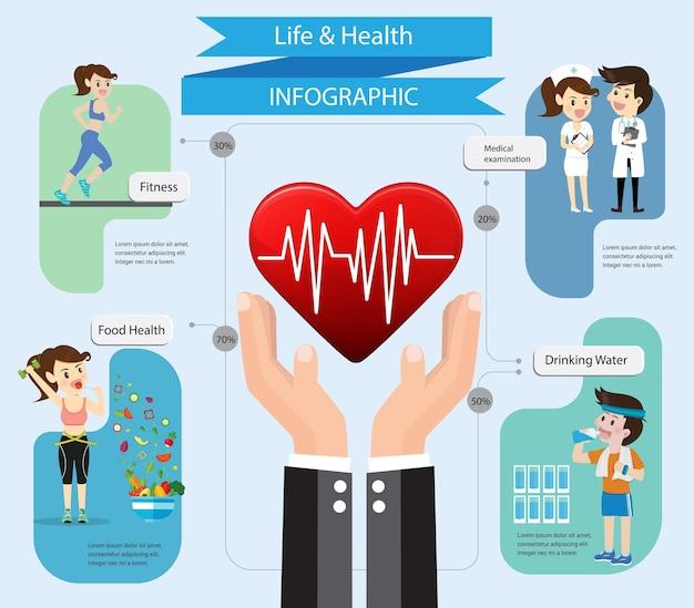 ベクトル健康保険サービス。