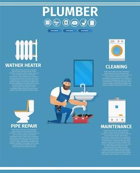 Vector illustration concept plumbing fixture