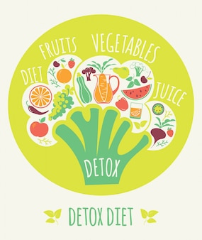 Vector illustration of detox diet.