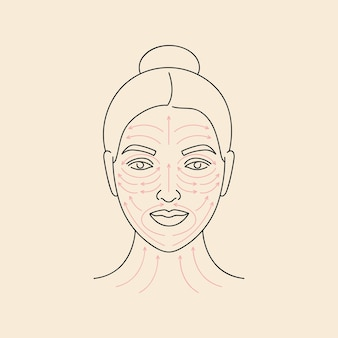 Vector illustration method fo face massage. female face with arrow lines. facial beauty treatment.