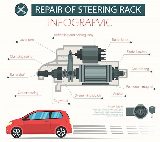 Vector illustration repair steering rack in car.