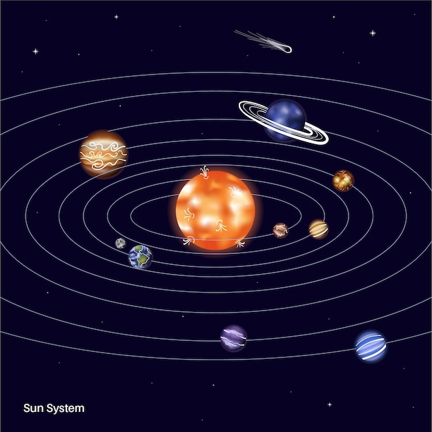 Vector illustration of solar system with sun cartoon outline space symbol.