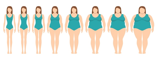 Vector illustration  of women with different  weight from anorexia to extremely obese.