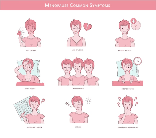 Vector illustrations with middle aged woman experienced menopause common symptoms