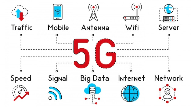 Vector infographics, 5g flat isometric internet icons for devices, explanatory background. icons can be combined with other infographics from the set