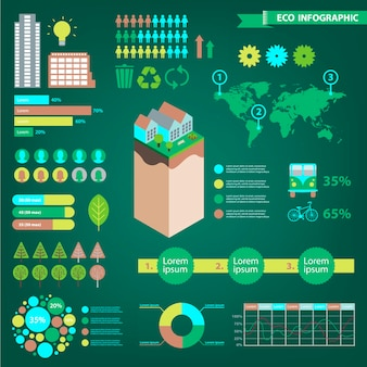 Vector set of eco infographics world map charts trees urban icons on green background