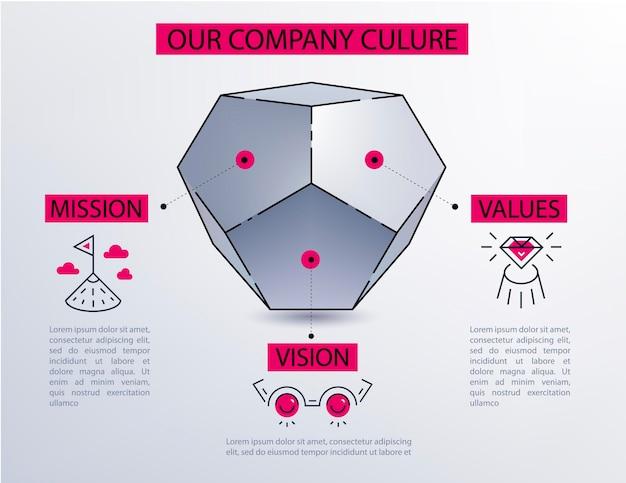 회사 문화 아이콘 로고 미션 비전 가치 웹 페이지 템플릿 프레 젠 테이 션 페이지의 벡터 집합