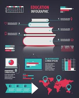 Векторный набор образования, обучения инфографике. красочные диаграммы, значки, карта мира