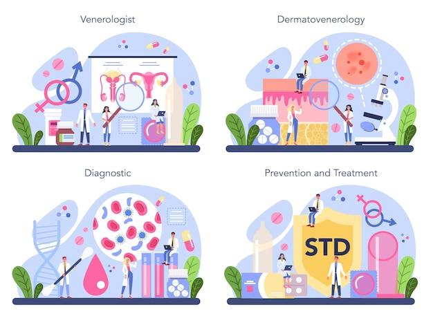 Venereologist concept set. professional diagnostic of dermatology disease, sexually transmitted diseases and infection. dermatovenerology.
