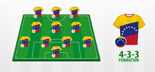 サッカー場でのベネズエラ国立サッカーチームの結成。