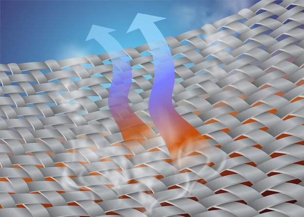 Ventilate hot air and moisture. through a steel mesh.
