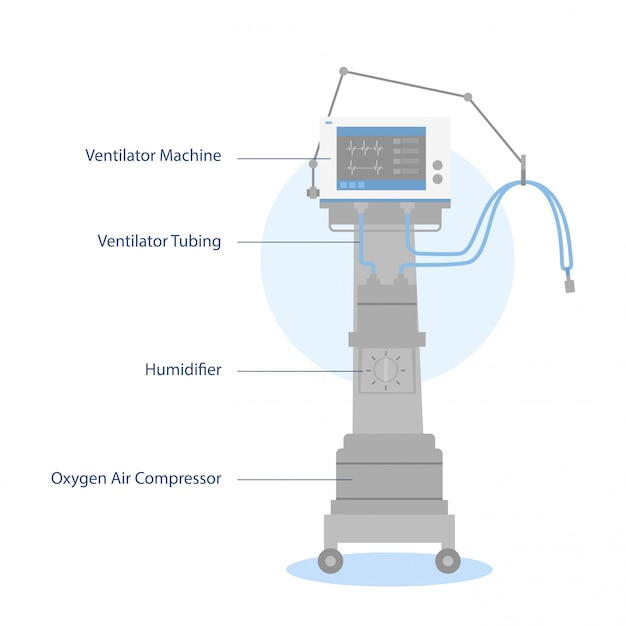 Ventilator medical machine equipment for patient breathing