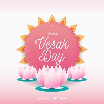 Vesak day