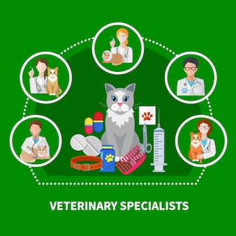 Veterinarian specialist treatments flat icons composition with cat medication accessories pets care products paw print