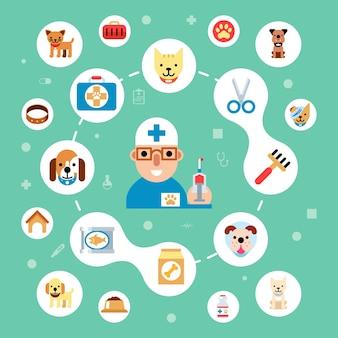 Illustrazione veterinaria con elementi di cura della clinica di medicina per animali domestici