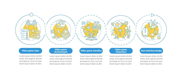 ビデオゲームデザインコンポーネントのインフォグラフィックテンプレート。ゲーム環境のプレゼンテーションデザイン要素。 5つのステップによるデータの視覚化。タイムラインチャートを処理します。線形アイコンのワークフローレイアウト