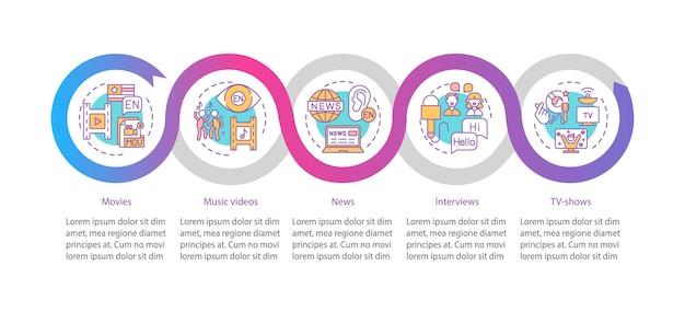 ビデオ学習インフォグラフィックテンプレート。ミュージックビデオ、ニュース、インタビュープレゼンテーションのデザイン要素。 5つのステップによるデータの視覚化。タイムラインチャートを処理します。線形アイコンのワークフローレイアウト