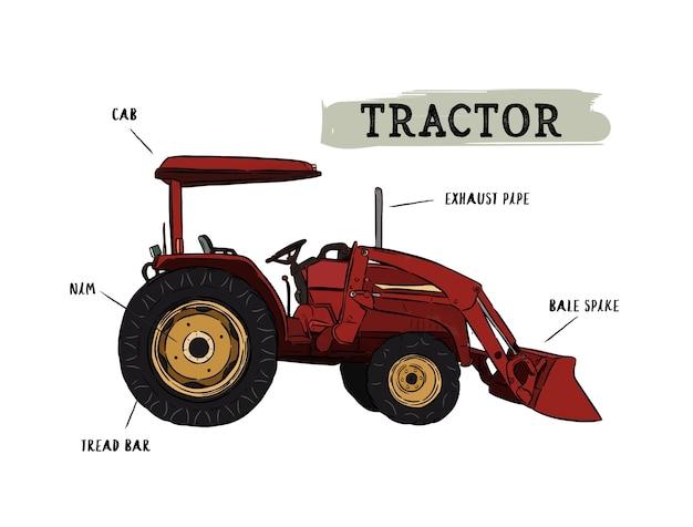 ビンテージ農業用トラクター