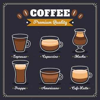 Vintage coffee types concept