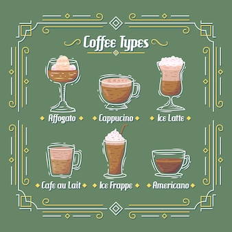 Vintage coffee types
