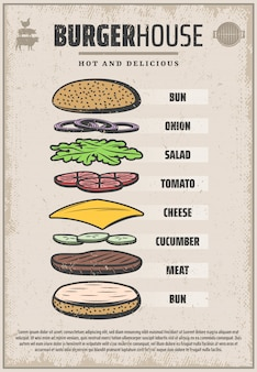 Vintage colored hamburger ingredients poster with bun onion tomato cucumber slices meat salad cheese