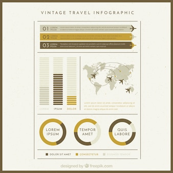 Vintage style infographic travel template