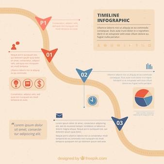 도 빈티지 타임 라인 infographic